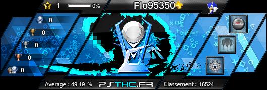 Carte des trophées de Flo95350