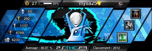 Carte des trophées de mysa25