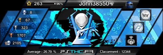 Carte des trophées de John38550