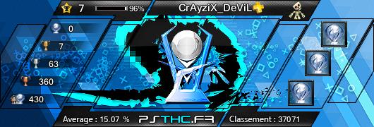 Carte des trophées de CrAyziX_DeViL