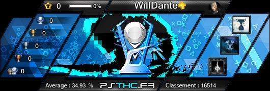 Carte des trophées de WillDante