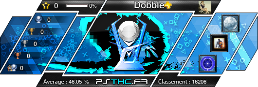 Animaux, Amical Dobble_PS3THC