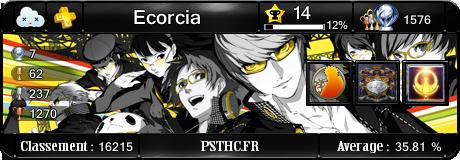 Trophées de Ecorcia