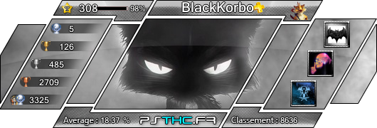 Shadow of the Colossus BlackKorbo_PS3THC