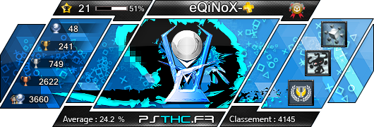 Carte des trophées de eQiNoX-