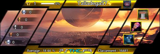 Carte des trophées de Talladega57