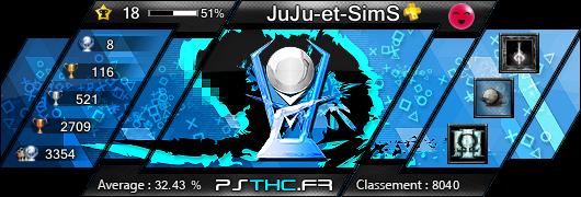 Carte des trophées de JuJu-et-SimS