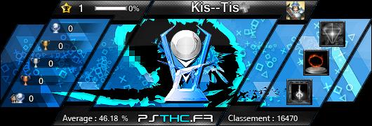 Carte des trophées de Kis--Tis