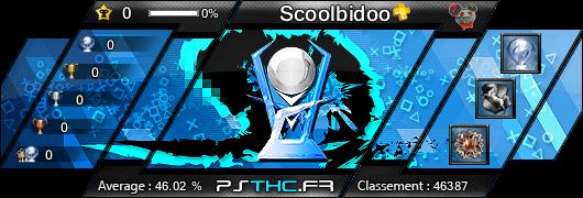 Carte des trophées de Scoolbidoo