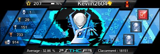 Carte des trophées de Keviin2604